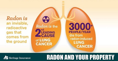 Radon And Your Property